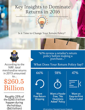 rethink your return policy-infographic