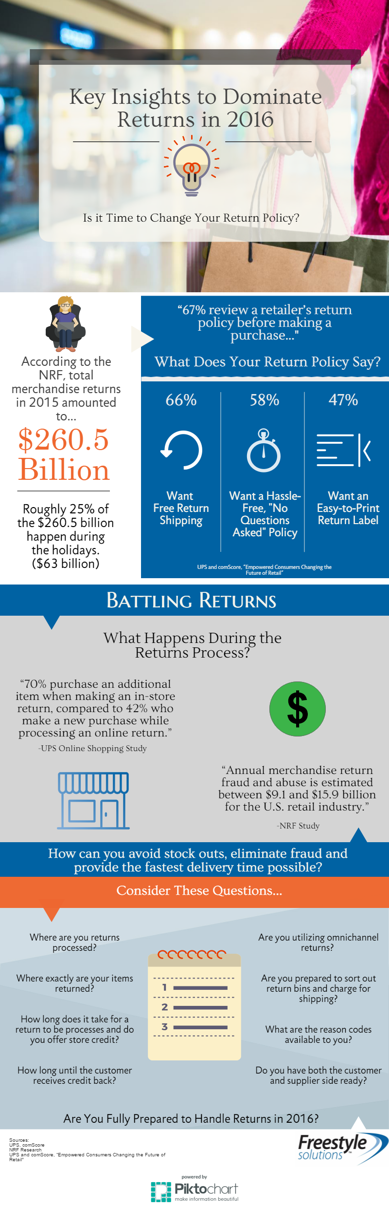 return policy infographic