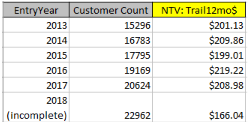 NTV crosstab report example