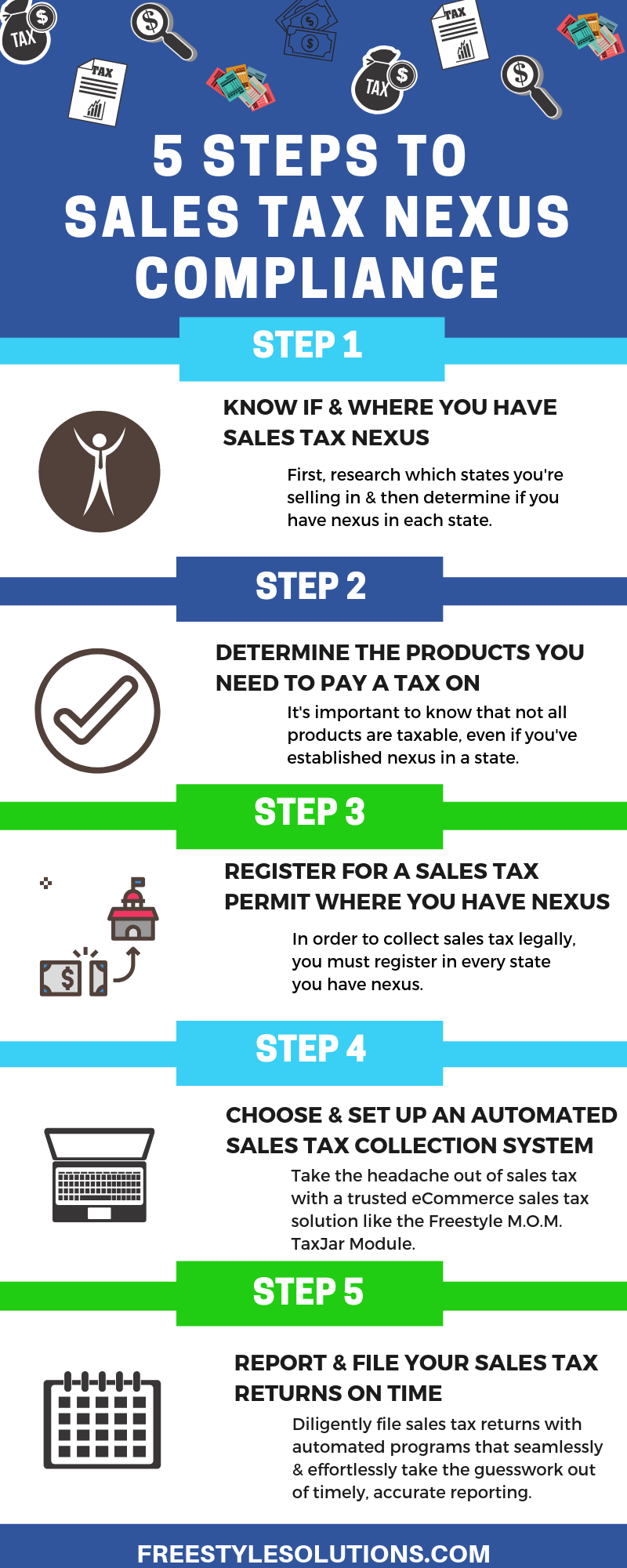 infographic on sales tax nexus compliance