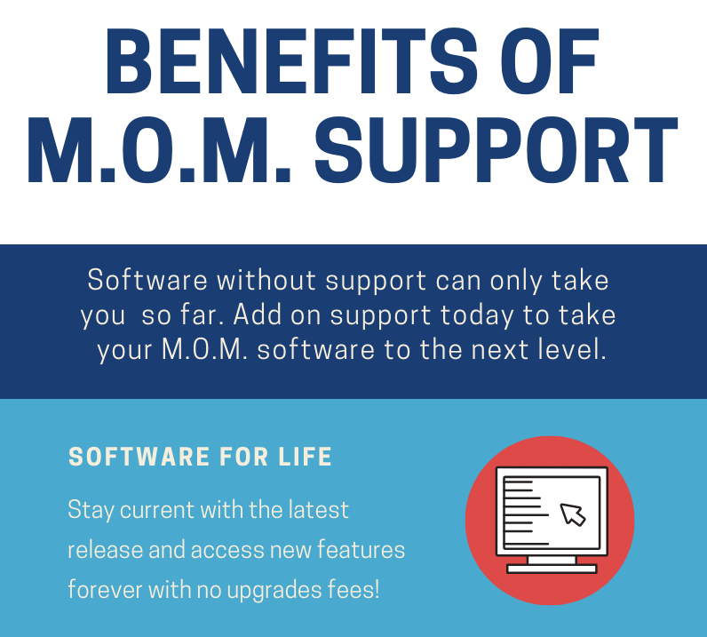 Benefits of Support