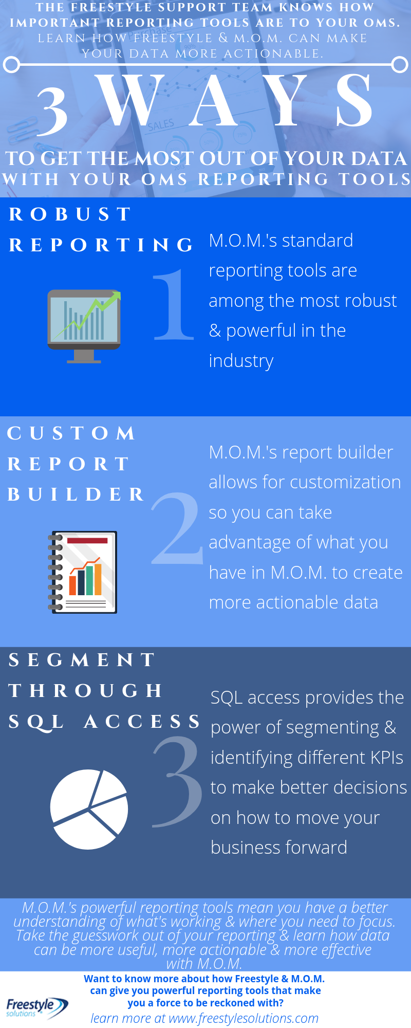 infographic on oms reporting tools